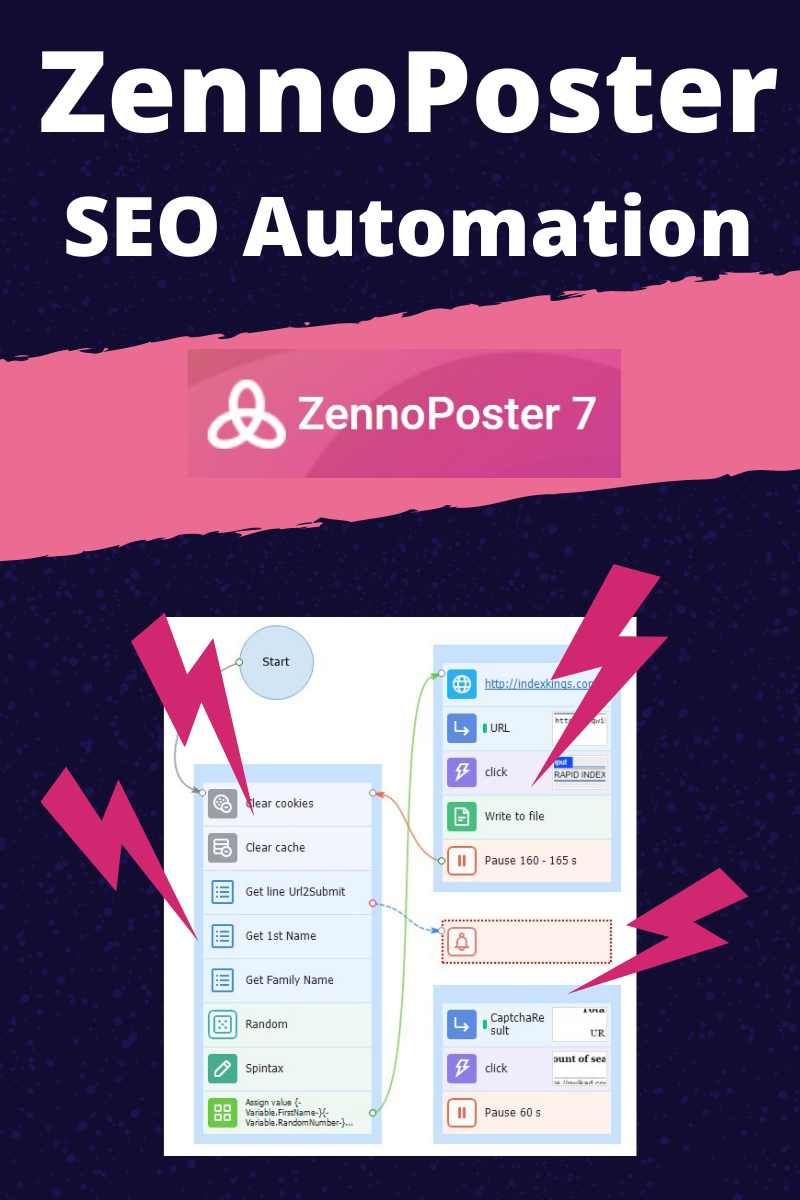 What is ZennoPoster